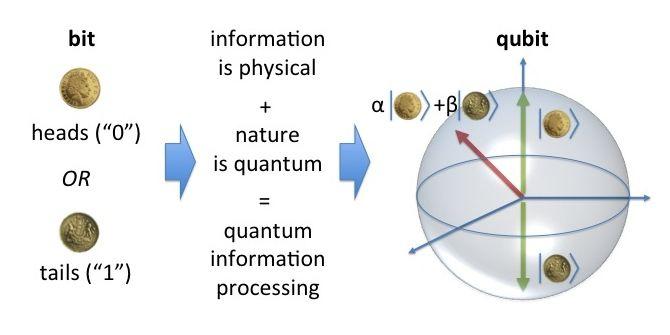 quantum_info_resized