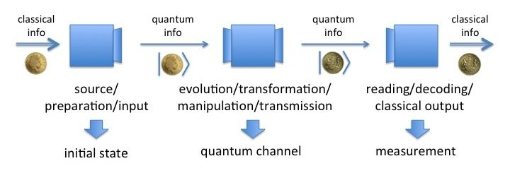 figure_quantum_info_theory_resized
